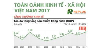 hinh dia dien toan canh kinh te xa hoi VN 2017
